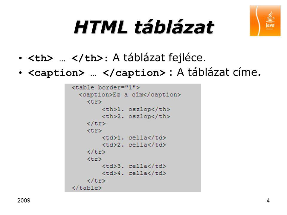 HTML táblázat <th> … </th>: A táblázat fejléce.