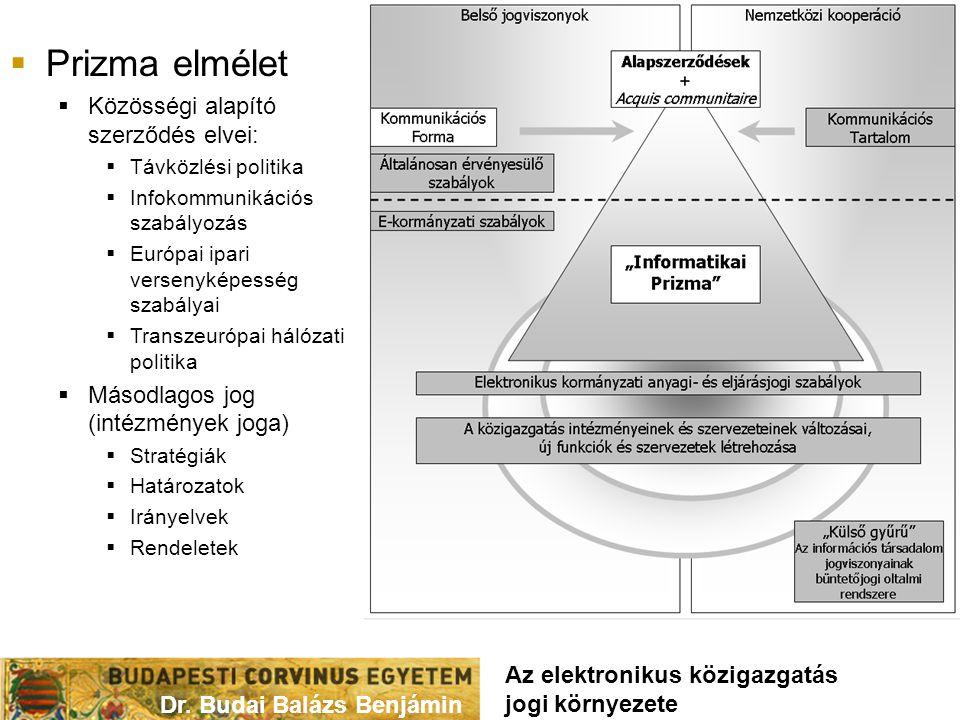 Prizma elmélet Közösségi alapító szerződés elvei: