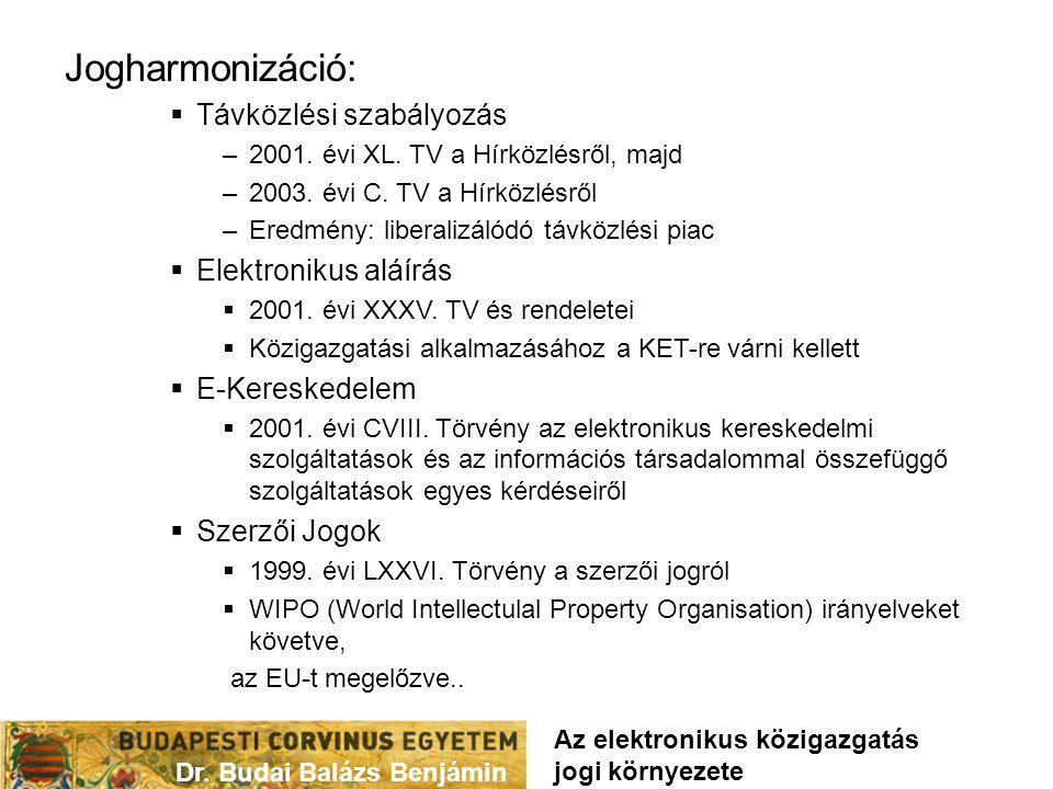 Jogharmonizáció: Távközlési szabályozás Elektronikus aláírás