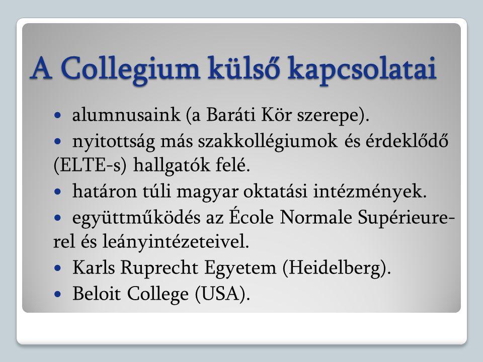 A Collegium külső kapcsolatai