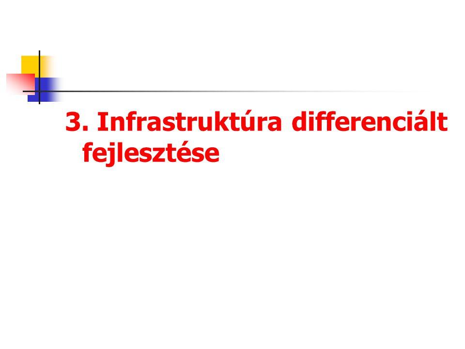 3. Infrastruktúra differenciált fejlesztése