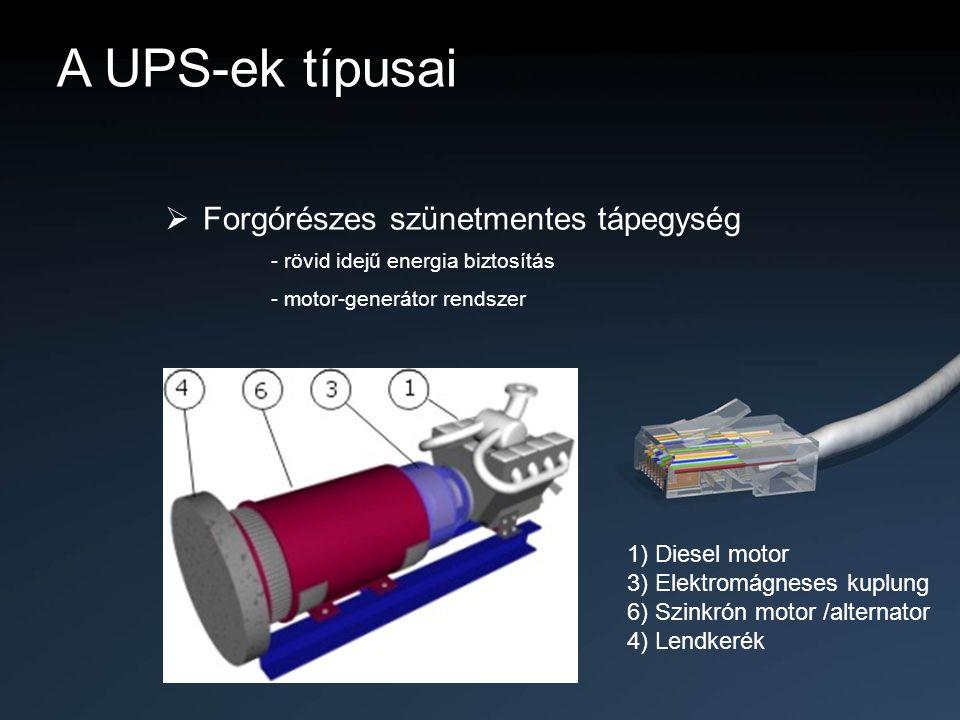 A UPS-ek típusai Forgórészes szünetmentes tápegység
