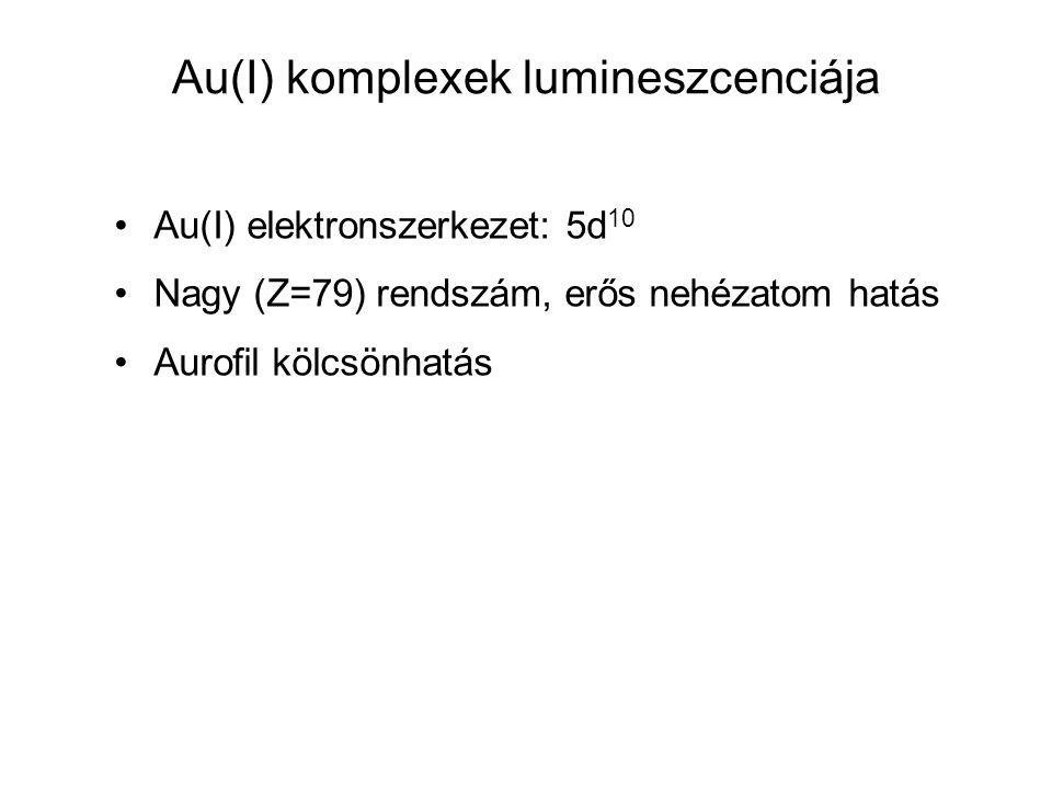 Au(I) komplexek lumineszcenciája