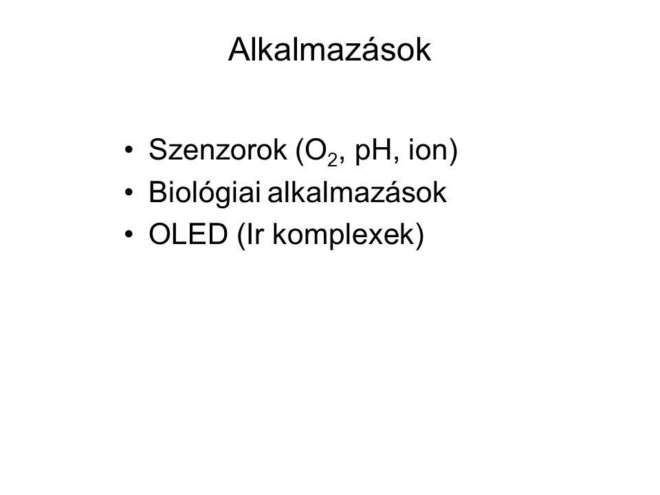 Alkalmazások Szenzorok (O2, pH, ion) Biológiai alkalmazások
