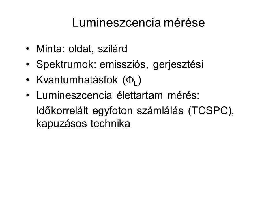 Lumineszcencia mérése