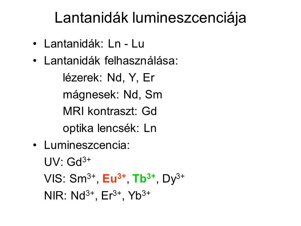 Lantanidák lumineszcenciája