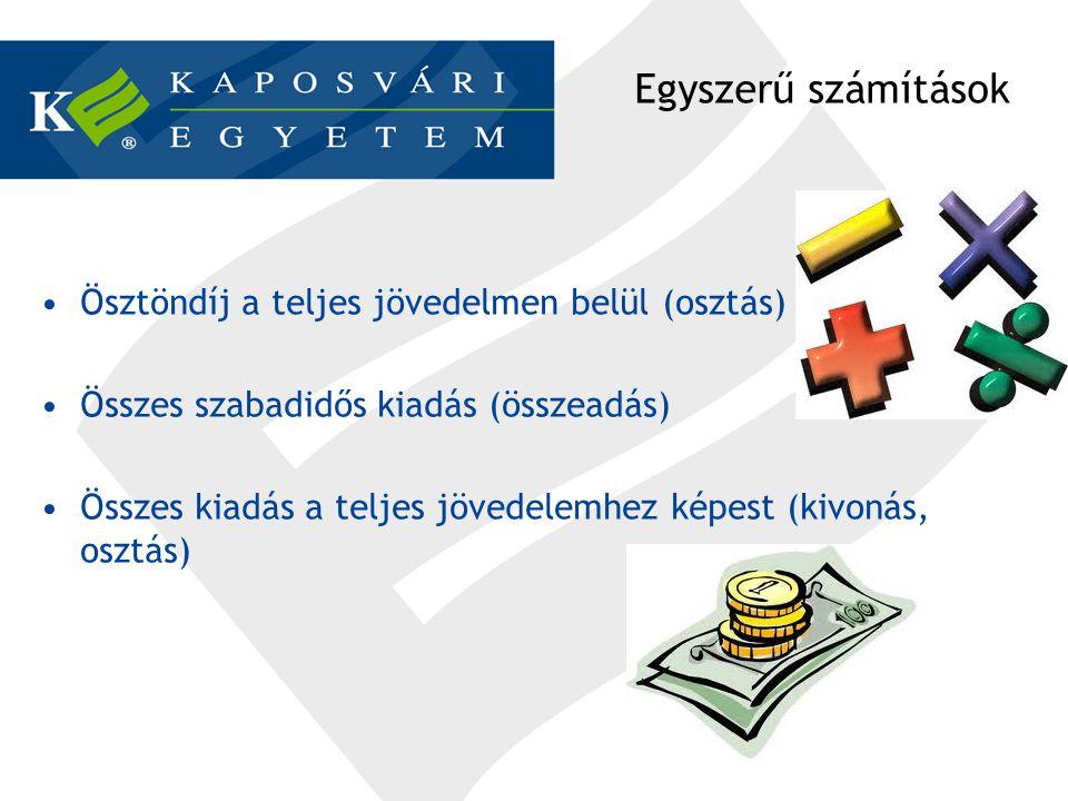 Egyszerű számítások Ösztöndíj a teljes jövedelmen belül (osztás)