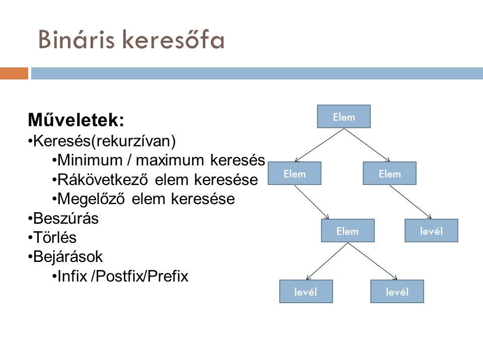 Bináris keresőfa Műveletek: Keresés(rekurzívan)