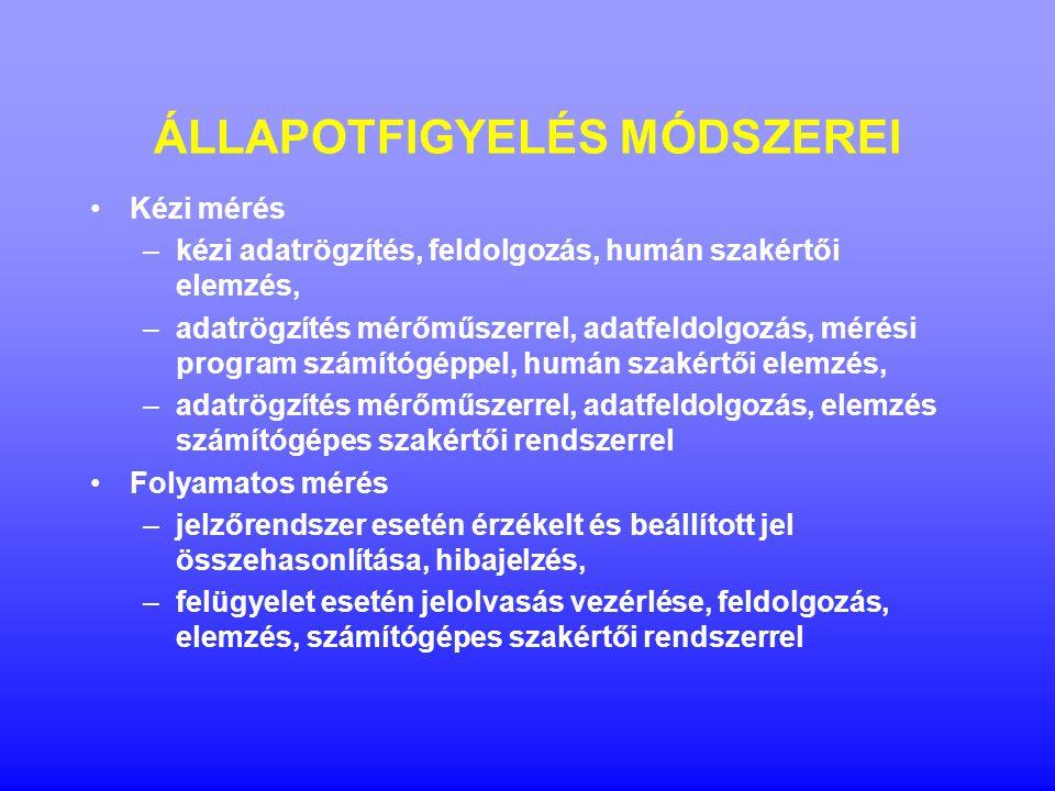 ÁLLAPOTFIGYELÉS MÓDSZEREI