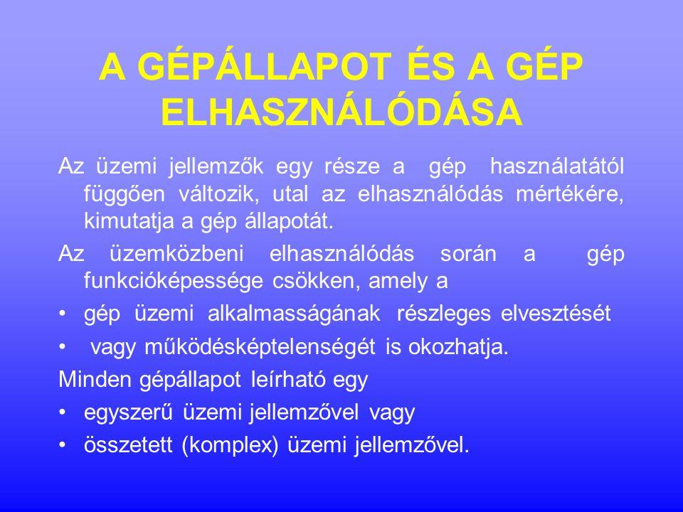 A GÉPÁLLAPOT ÉS A GÉP ELHASZNÁLÓDÁSA