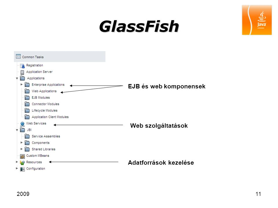GlassFish EJB és web komponensek Web szolgáltatások