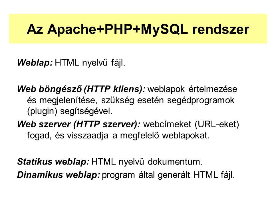 Az Apache+PHP+MySQL rendszer
