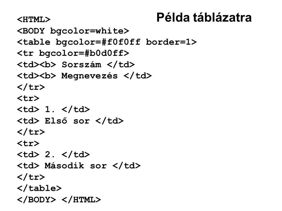 Példa táblázatra <HTML> <BODY bgcolor=white>