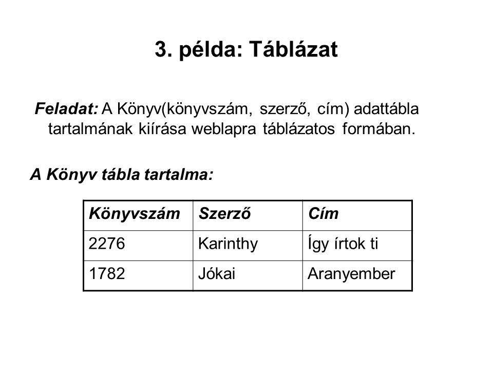 3. példa: Táblázat Feladat: A Könyv(könyvszám, szerző, cím) adattábla tartalmának kiírása weblapra táblázatos formában.