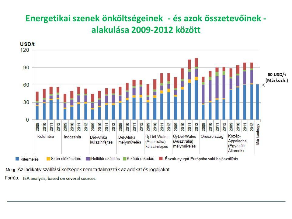 Energetikai szenek önköltségeinek - és azok összetevőinek - alakulása 2009-2012 között