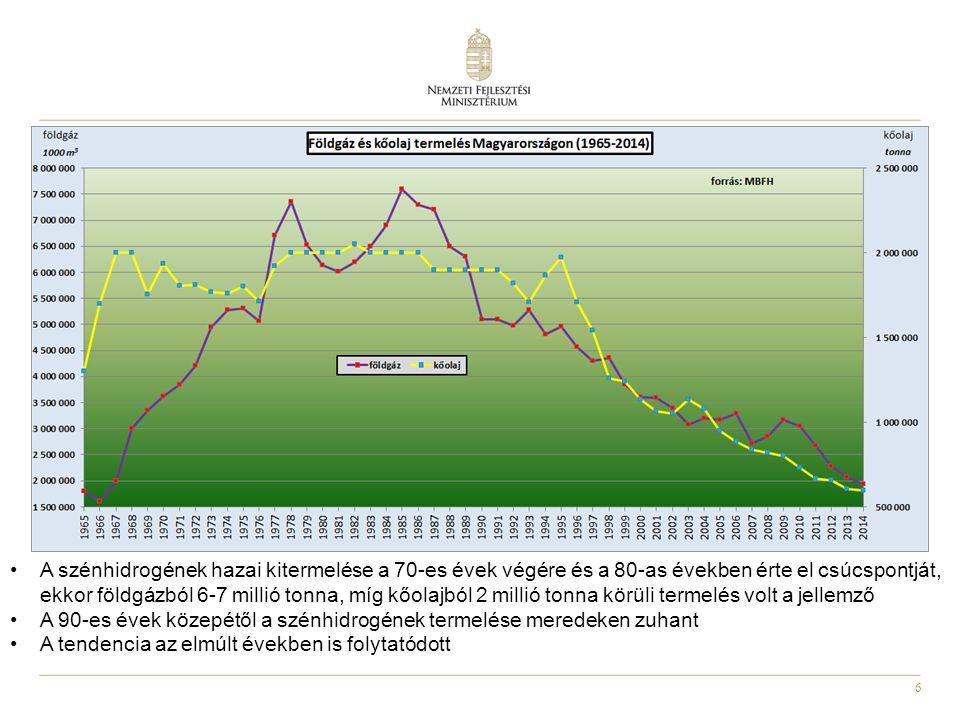 A szénhidrogének hazai kitermelése a 70-es évek végére és a 80-as években érte el csúcspontját, ekkor földgázból 6-7 millió tonna, míg kőolajból 2 millió tonna körüli termelés volt a jellemző