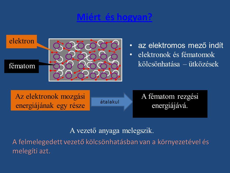 Miért és hogyan elektron az elektromos mező indít