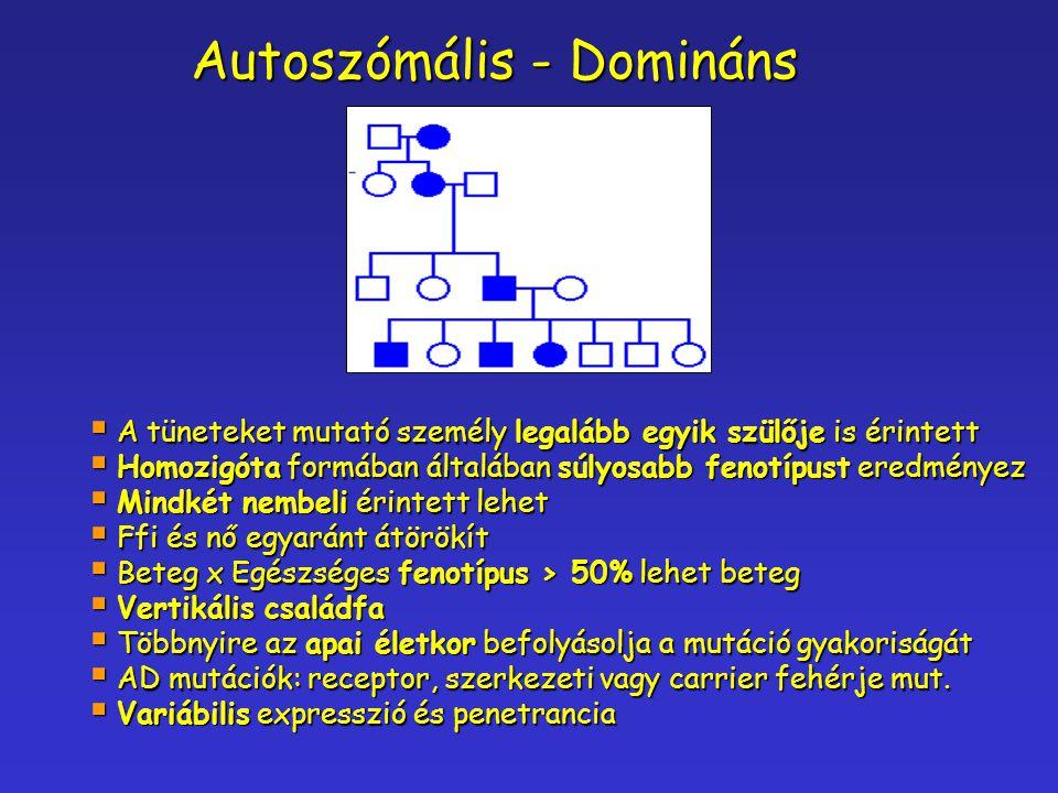 Autoszómális - Domináns