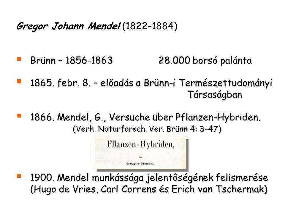 Gregor Johann Mendel (1822–1884)