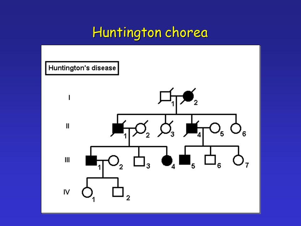 Huntington chorea