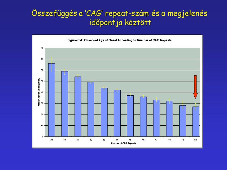 Összefüggés a 'CAG' repeat-szám és a megjelenés