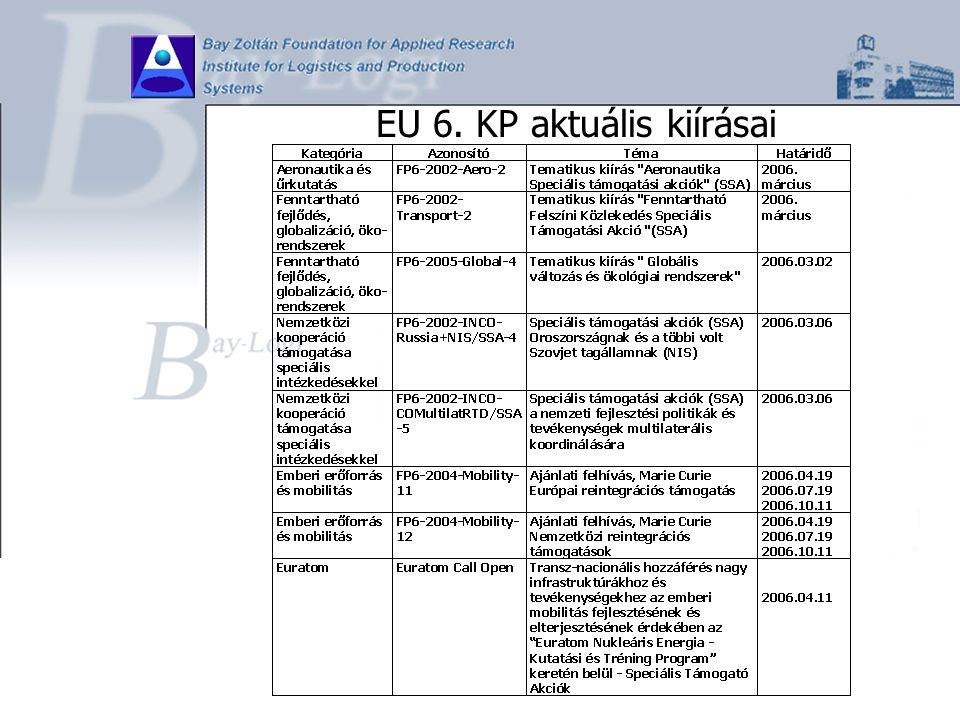 EU 6. KP aktuális kiírásai