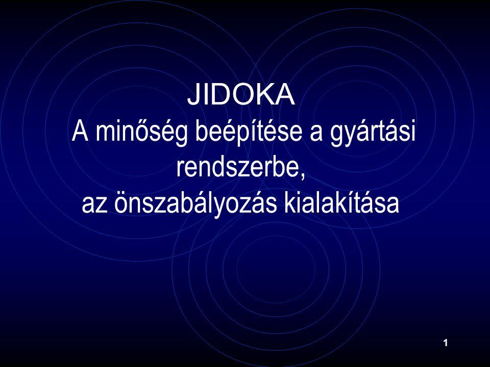 JIDOKA A minőség beépítése a gyártási rendszerbe, az önszabályozás kialakítása