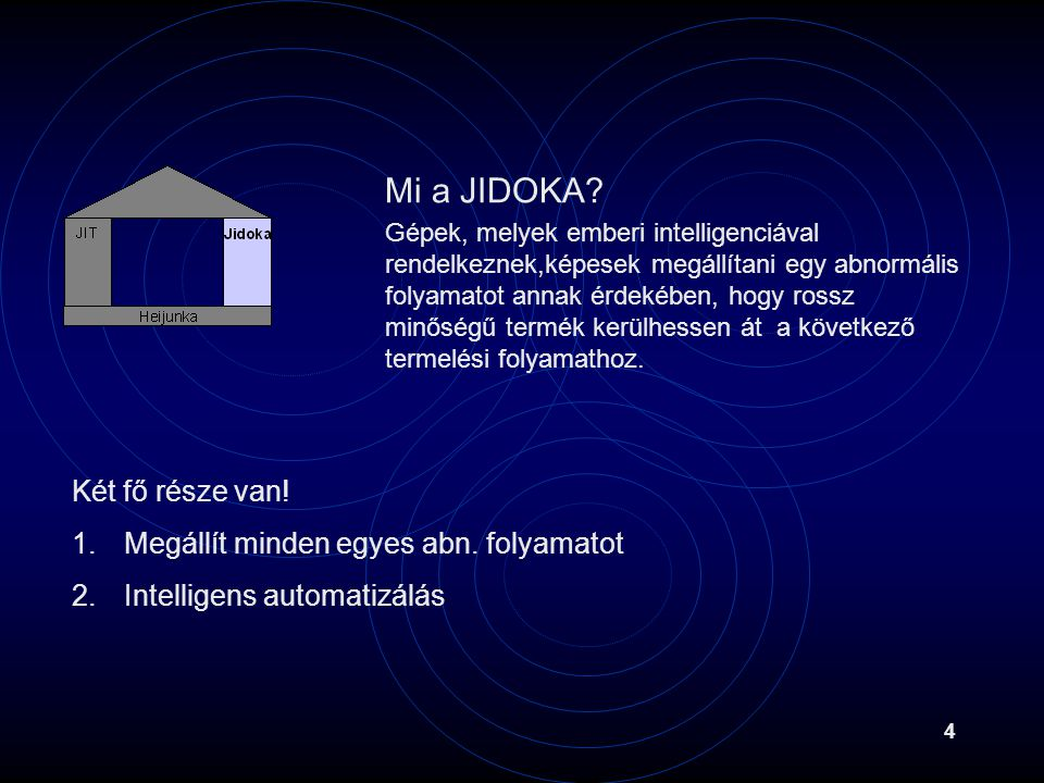 Mi a JIDOKA Két fő része van! Megállít minden egyes abn. folyamatot