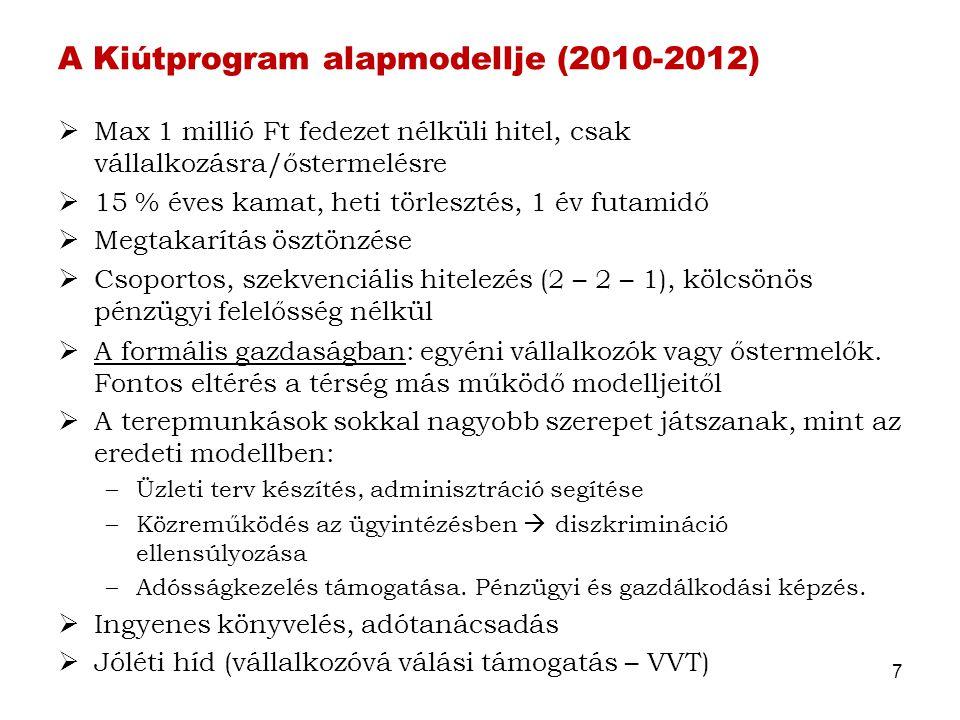 A Kiútprogram alapmodellje (2010-2012)