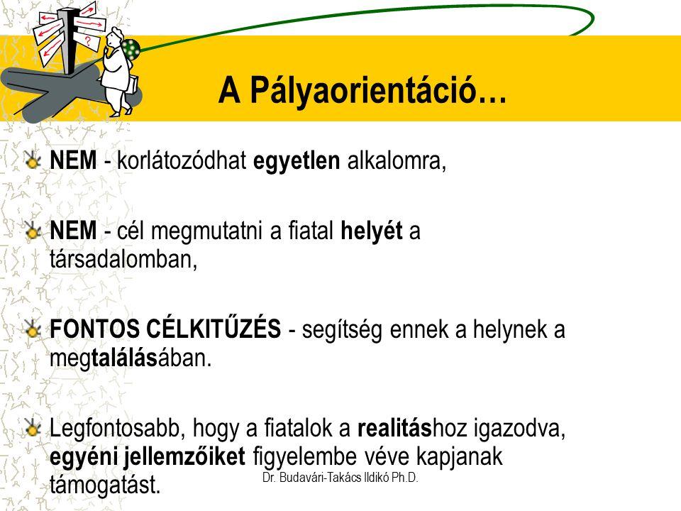 Dr. Budavári-Takács Ildikó Ph.D.