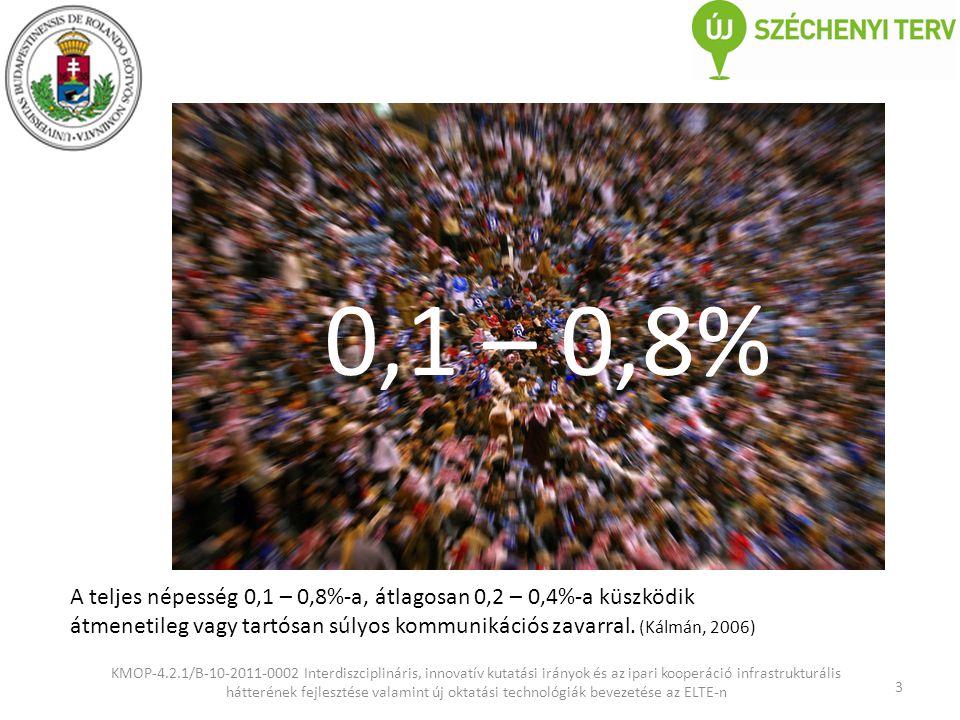 0,1 – 0,8% A teljes népesség 0,1 – 0,8%-a, átlagosan 0,2 – 0,4%-a küszködik. átmenetileg vagy tartósan súlyos kommunikációs zavarral. (Kálmán, 2006)