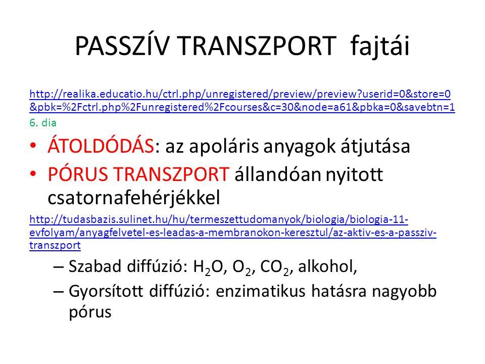 PASSZÍV TRANSZPORT fajtái