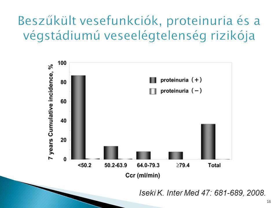 Beszűkült vesefunkciók, proteinuria és a végstádiumú veseelégtelenség rizikója