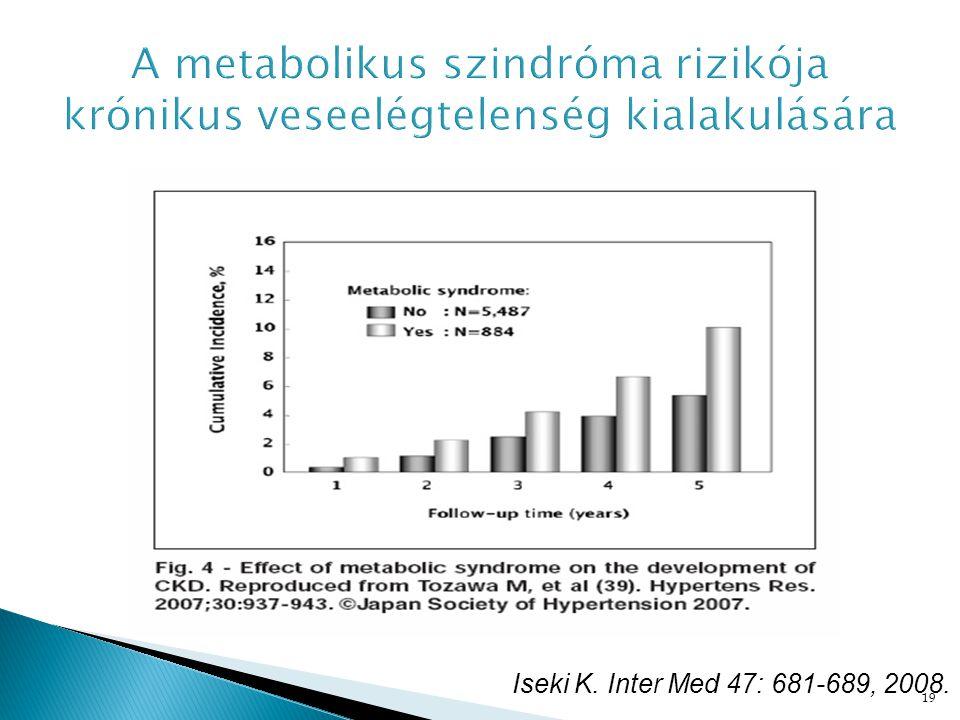 A metabolikus szindróma rizikója krónikus veseelégtelenség kialakulására