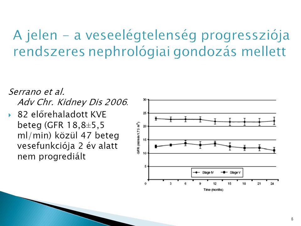 A jelen - a veseelégtelenség progressziója rendszeres nephrológiai gondozás mellett