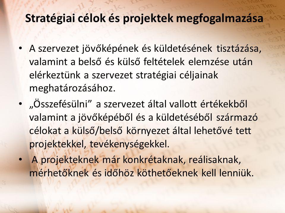 Stratégiai célok és projektek megfogalmazása