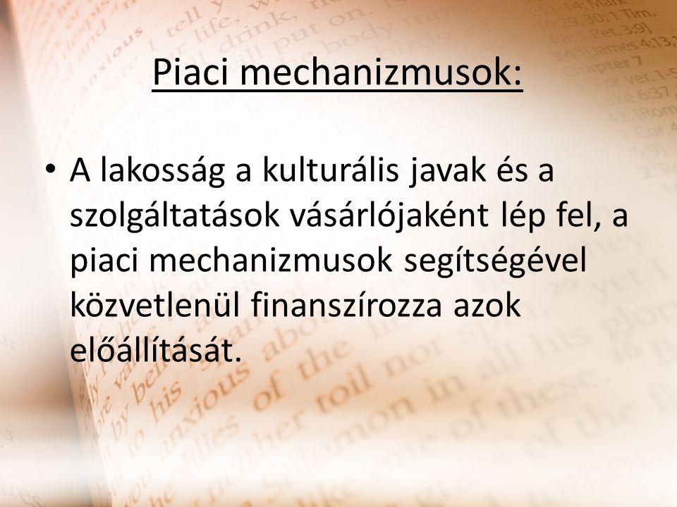 Piaci mechanizmusok: