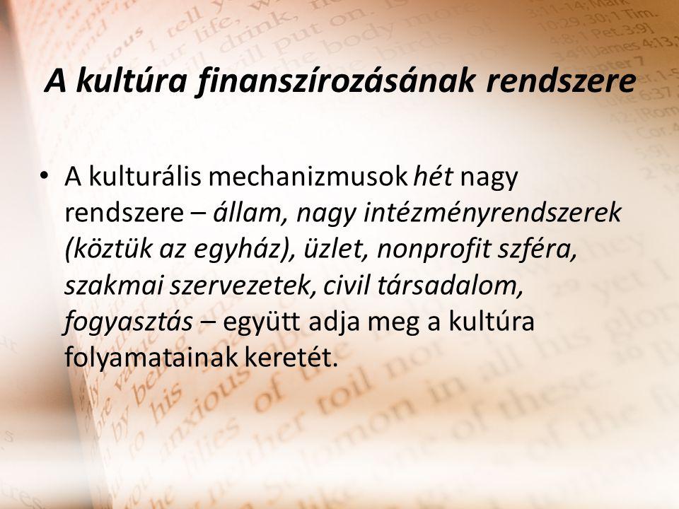 A kultúra finanszírozásának rendszere