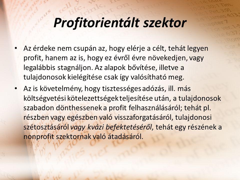 Profitorientált szektor