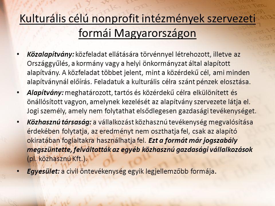 Kulturális célú nonprofit intézmények szervezeti formái Magyarországon