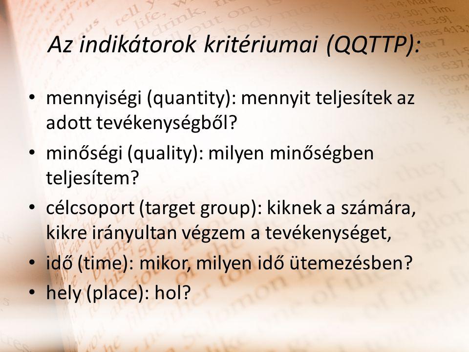 Az indikátorok kritériumai (QQTTP):