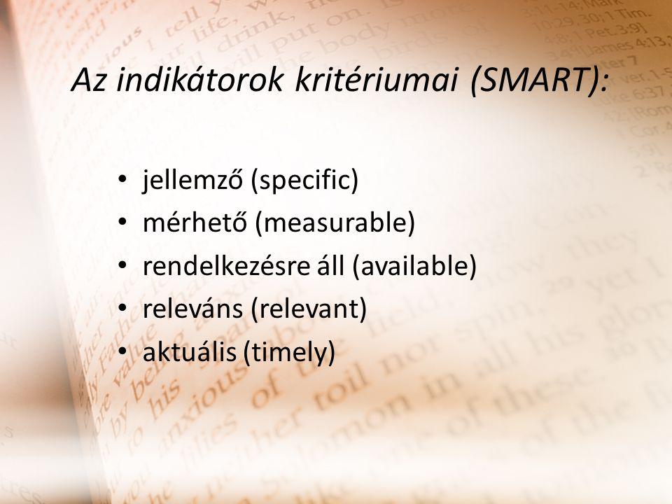 Az indikátorok kritériumai (SMART):