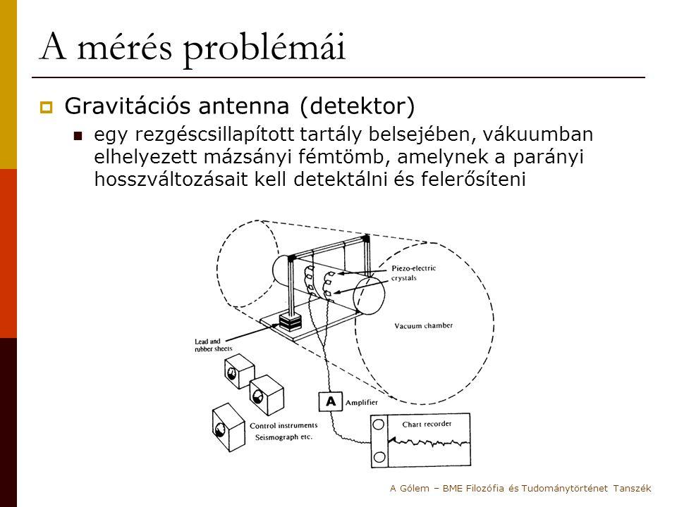 A mérés problémái Gravitációs antenna (detektor)