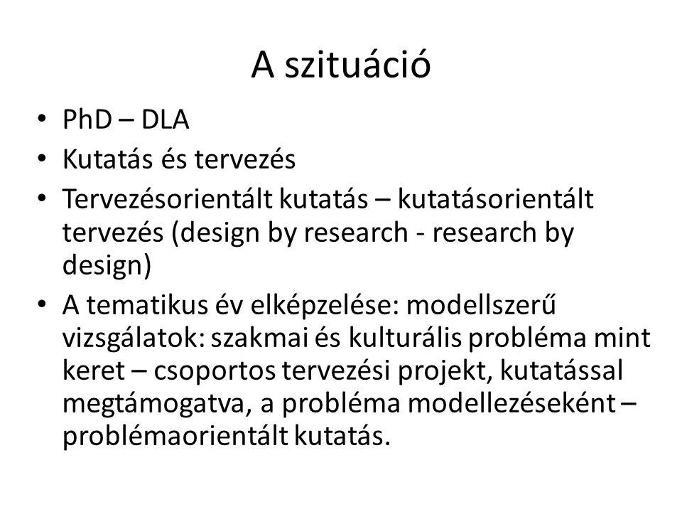 A szituáció PhD – DLA Kutatás és tervezés