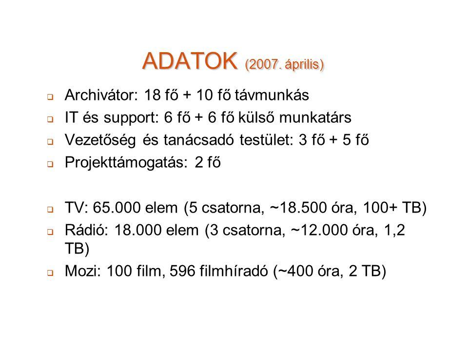ADATOK (2007. április) Archivátor: 18 fő + 10 fő távmunkás