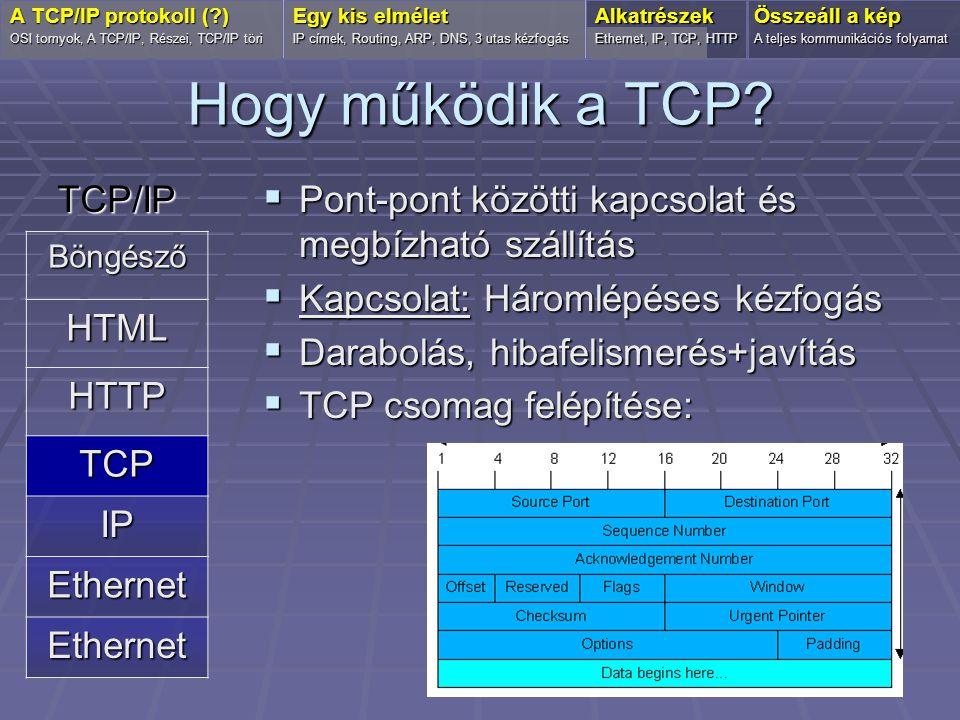 Hogy működik a TCP TCP/IP HTML HTTP TCP IP Ethernet