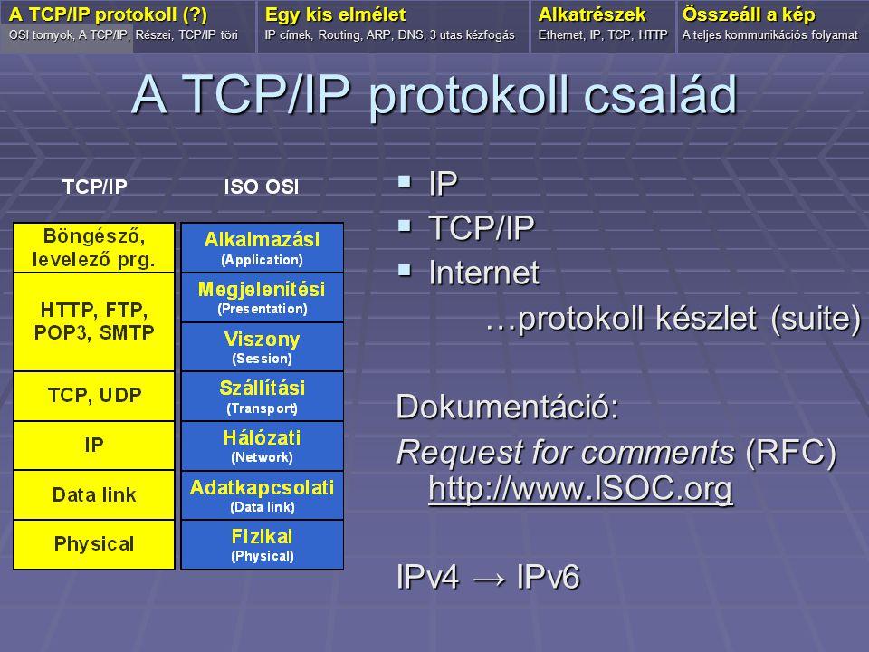 A TCP/IP protokoll család