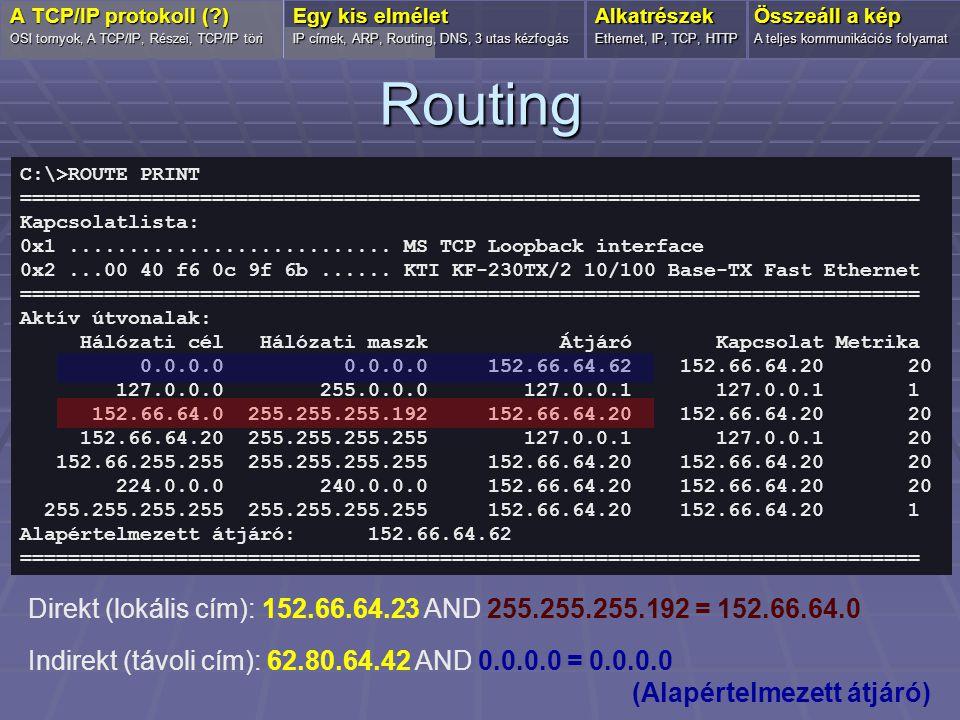 OSI tornyok, A TCP/IP, Részei, TCP/IP töri