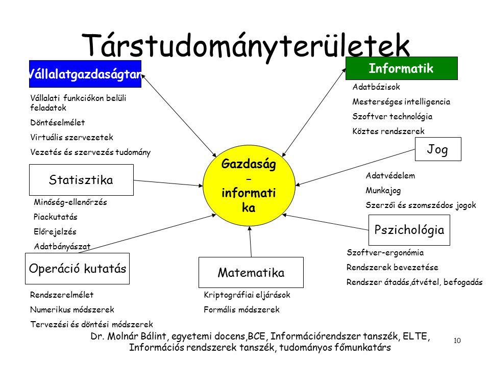 Társtudományterületek