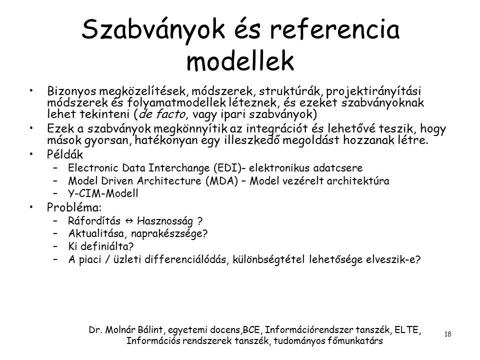 Szabványok és referencia modellek